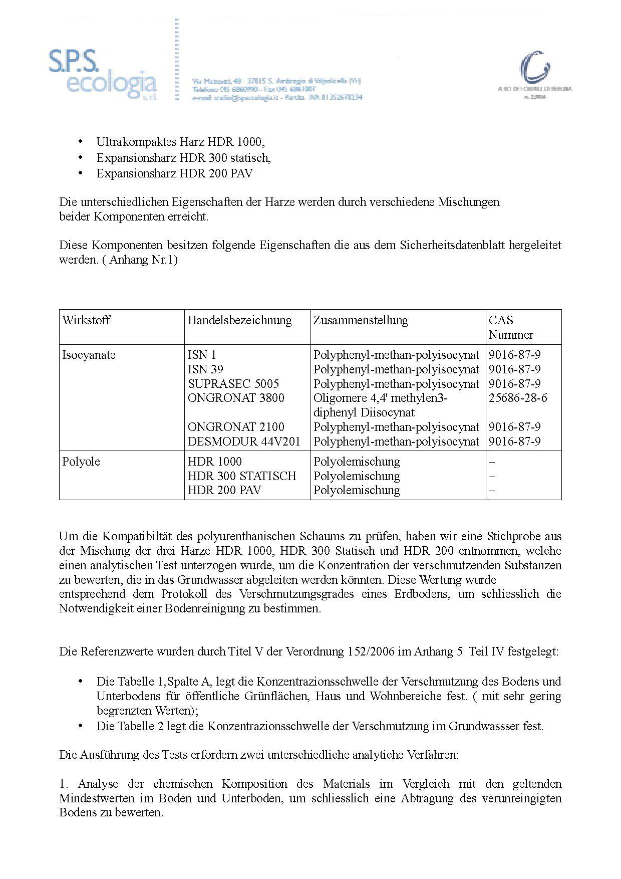 Wunderbar Eigenschaft Berichtsvorlage Bilder ...